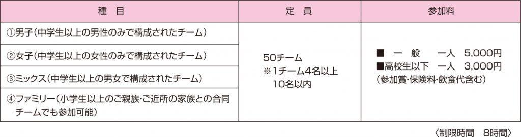 Kitakami Shirayuri Relay Run_Participation Fee